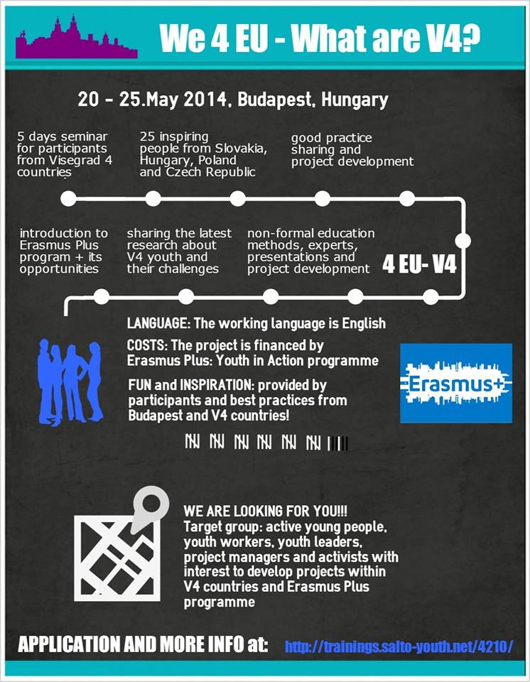 "Apply for the Seminar on ""We 4 EU – What are V4″ in Budapest, Hungary"