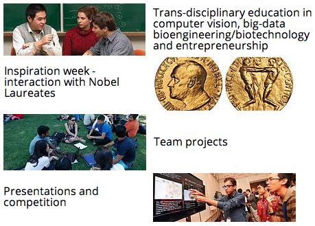 Trans-Disciplinary Innovation Program 2015 – Hebrew University, Jerusalem (Scholarships Available)