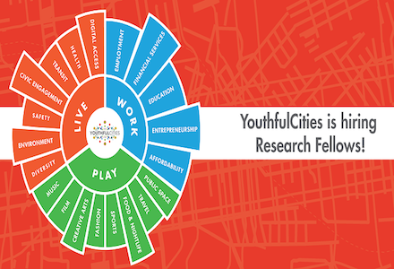 YouthfulCities Research Fellowships in 75 Cities Accross The World.