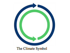 The Climate Symbol