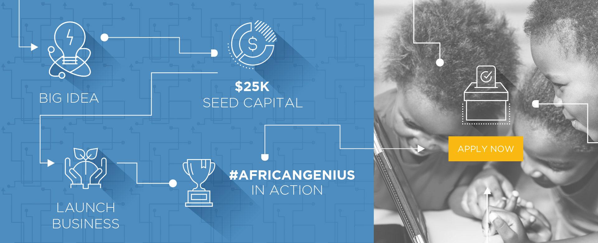 MTN Entrepreneurship Challenge – Teams to Win Over $75,000 in Prizes