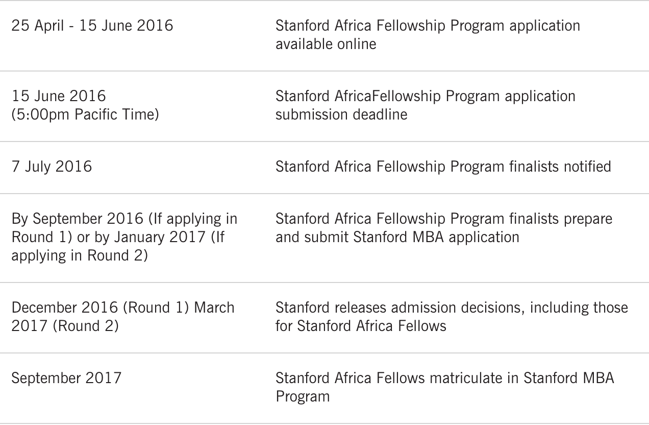 stanford africa mba fellowship 2016 funded opportunity desk