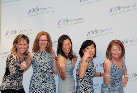 Apply- 100 Women Grants