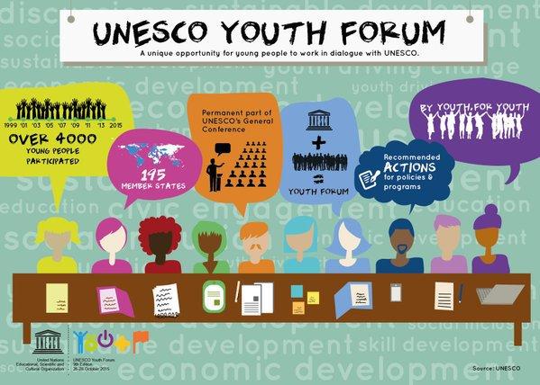 UNESCO Youth Forum Nigeria seeks Volunteer Leadership Board Members!