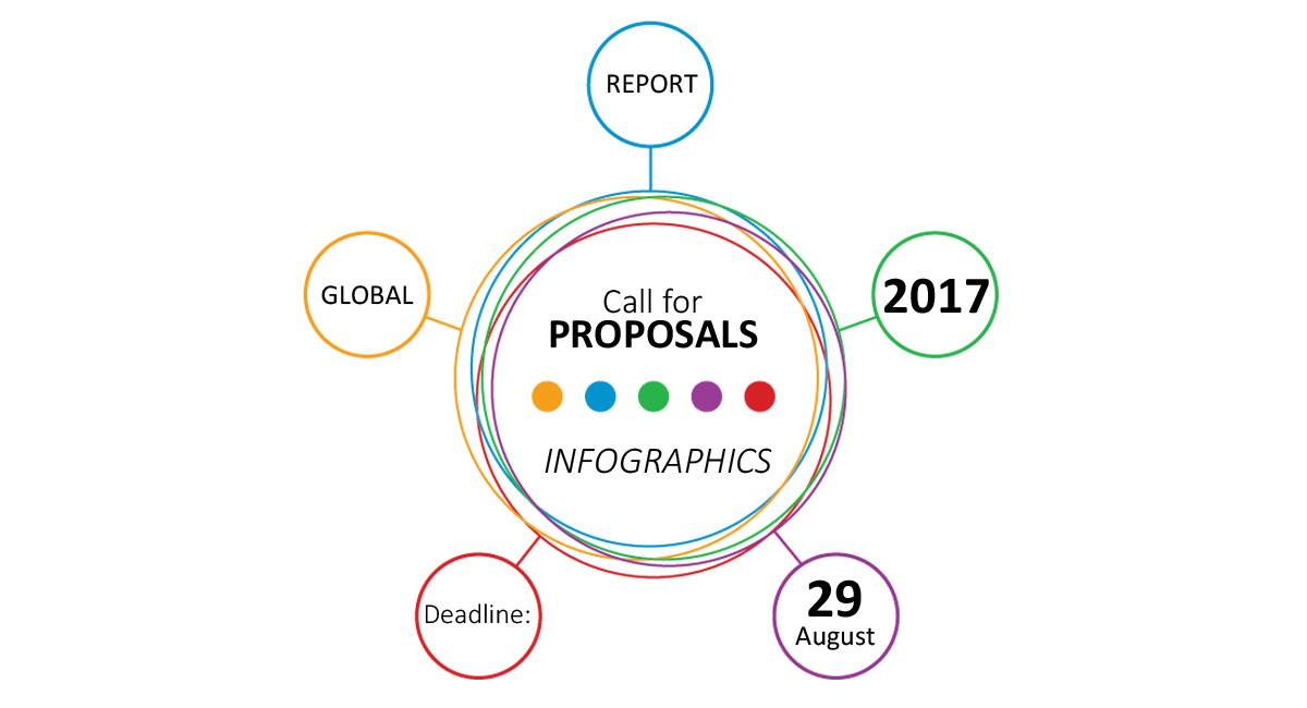 Call for Infographics for the UNESCO Global Report 2017