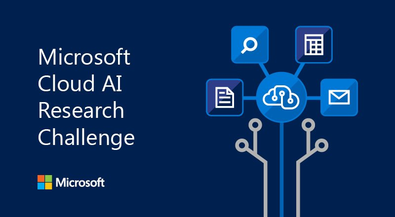 Microsoft Cloud AI Research Challenge 2018 ($25,000 grand prize)