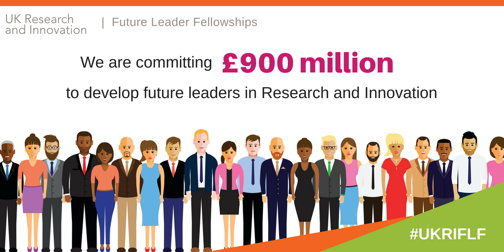 UK Research and Innovation (UKRI) Future Leaders Fellowships 2019