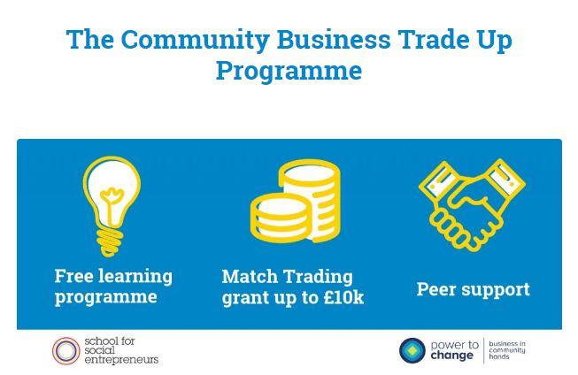School for Social Entrepreneurs Community Business Trade Up Program 2019