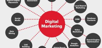 Types of SEO Brand Marketing