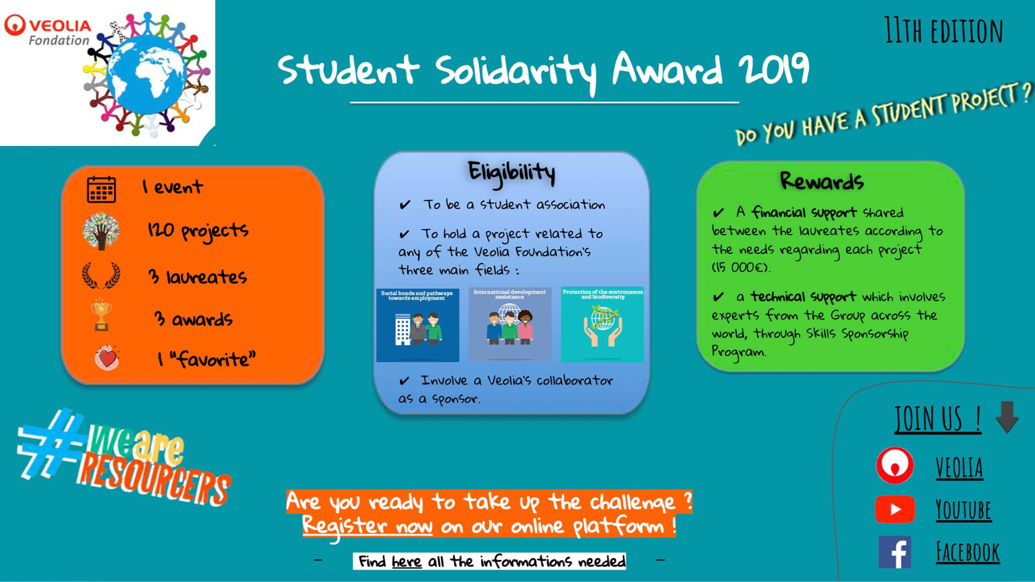 Veolia Foundation Student Solidarity Award 2019 (15,000 Euros)