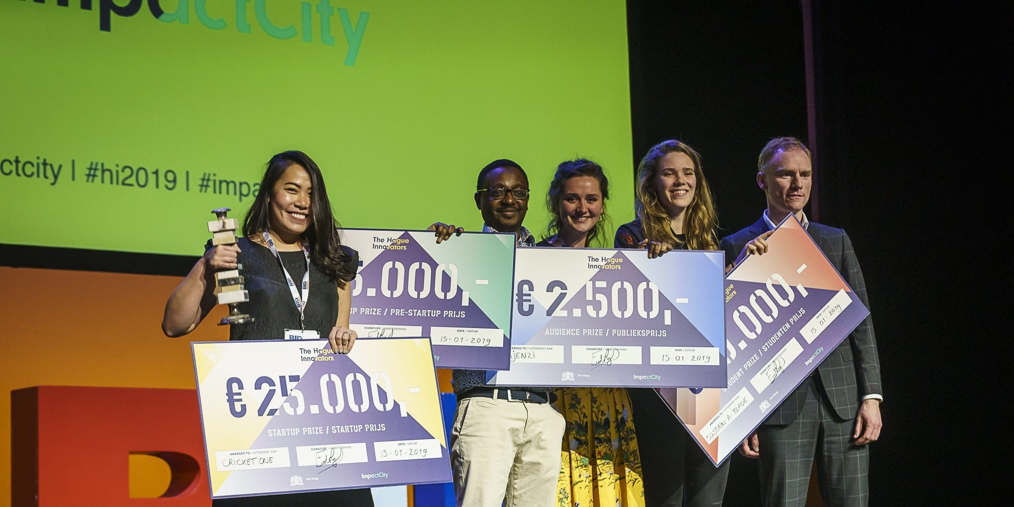 Hague Innovators Challenge 2020 for Startups in the Hague Region (Up to €25,000 prize)
