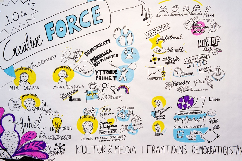 Swedish Institute Creative Force Programme 2020 for International Projects (up to SEK 500,000)