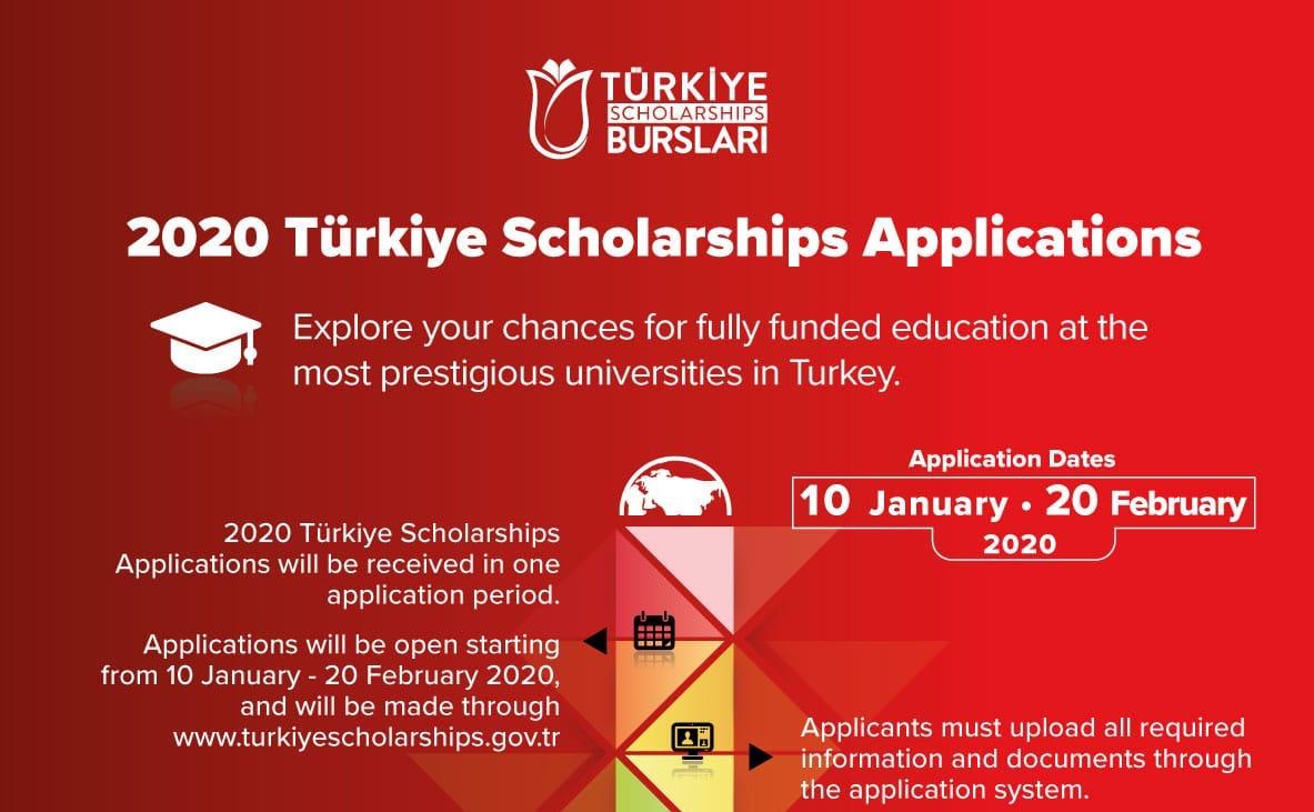 Apply: Türkiye International Scholarships 2020 for Undergraduate & Postgraduate Study in Turkey (Fully-funded)