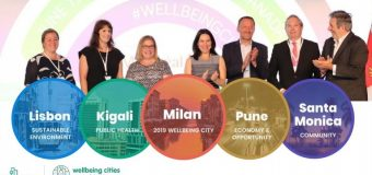 Call for Entries: Wellbeing Cities Award 2020 for Innovative Initiatives
