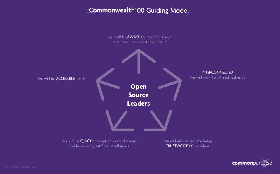 Commonwealth100 Online Leadership Development Programme 2020